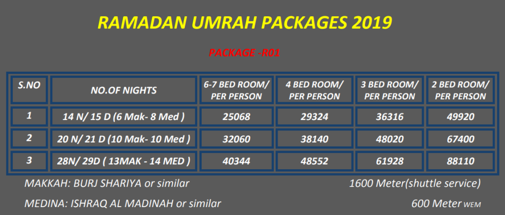 Umrah Package from Lahore